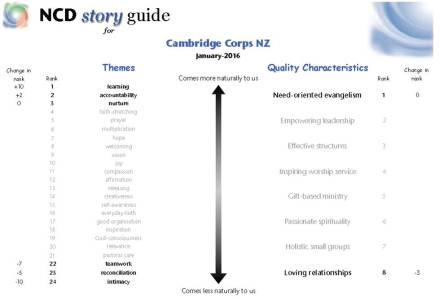 Story Guide